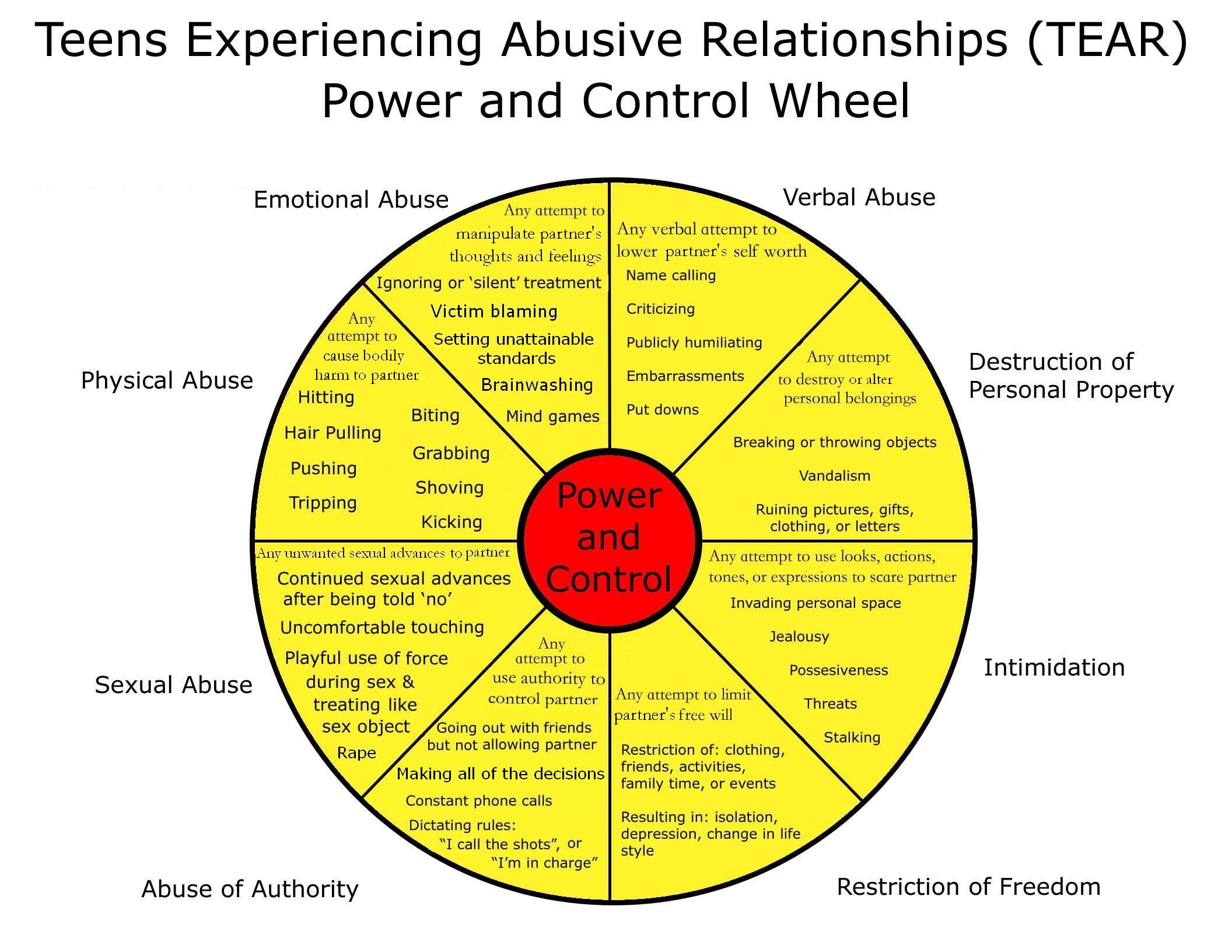 Tear Teens Experiencing Abusive Relationships